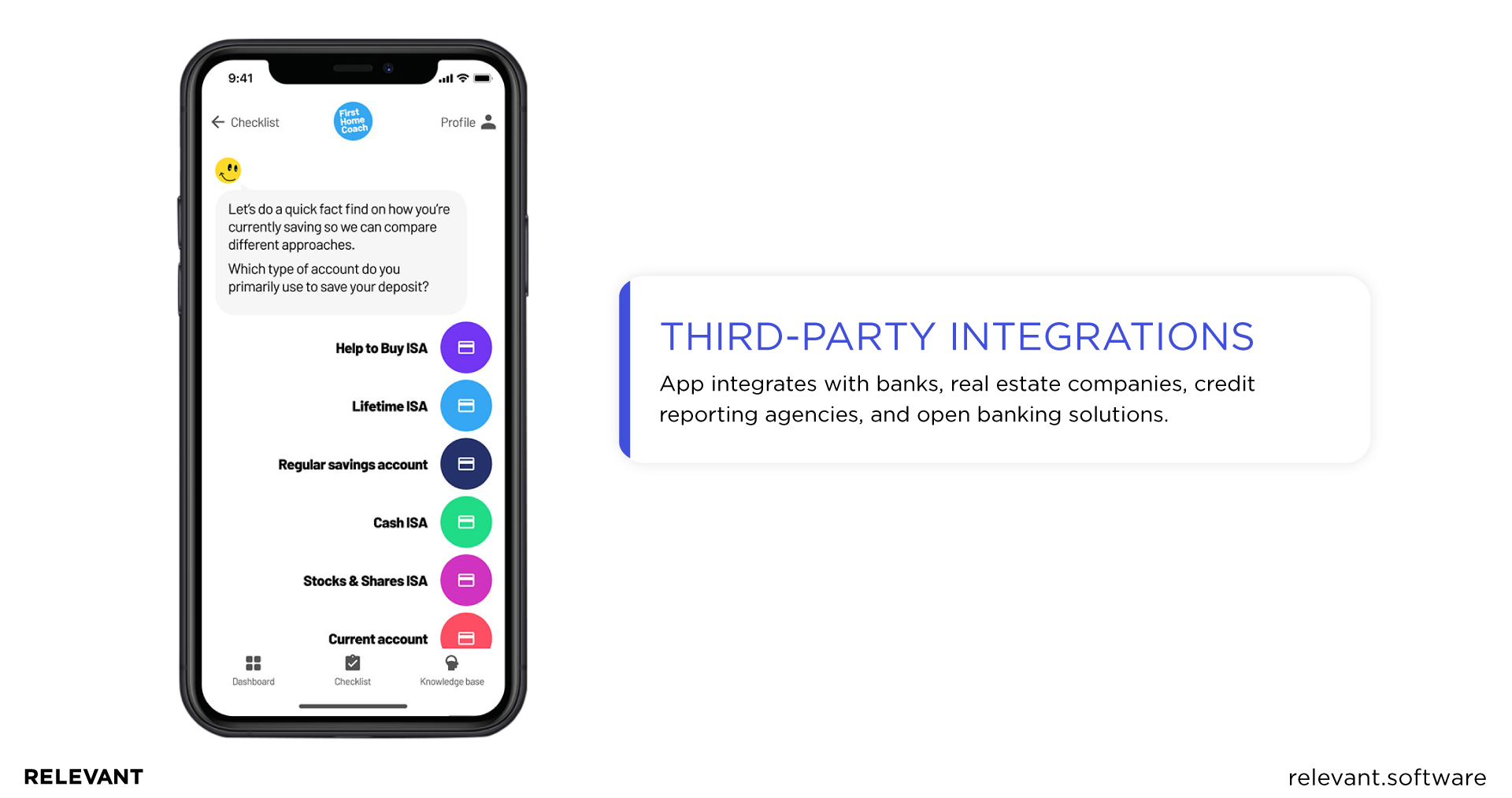 third-party integrations in mortgage apps